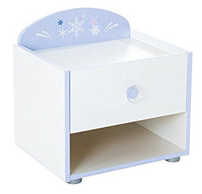 Nachtkommode fürs Kinderzimmer in weiß oder blau für