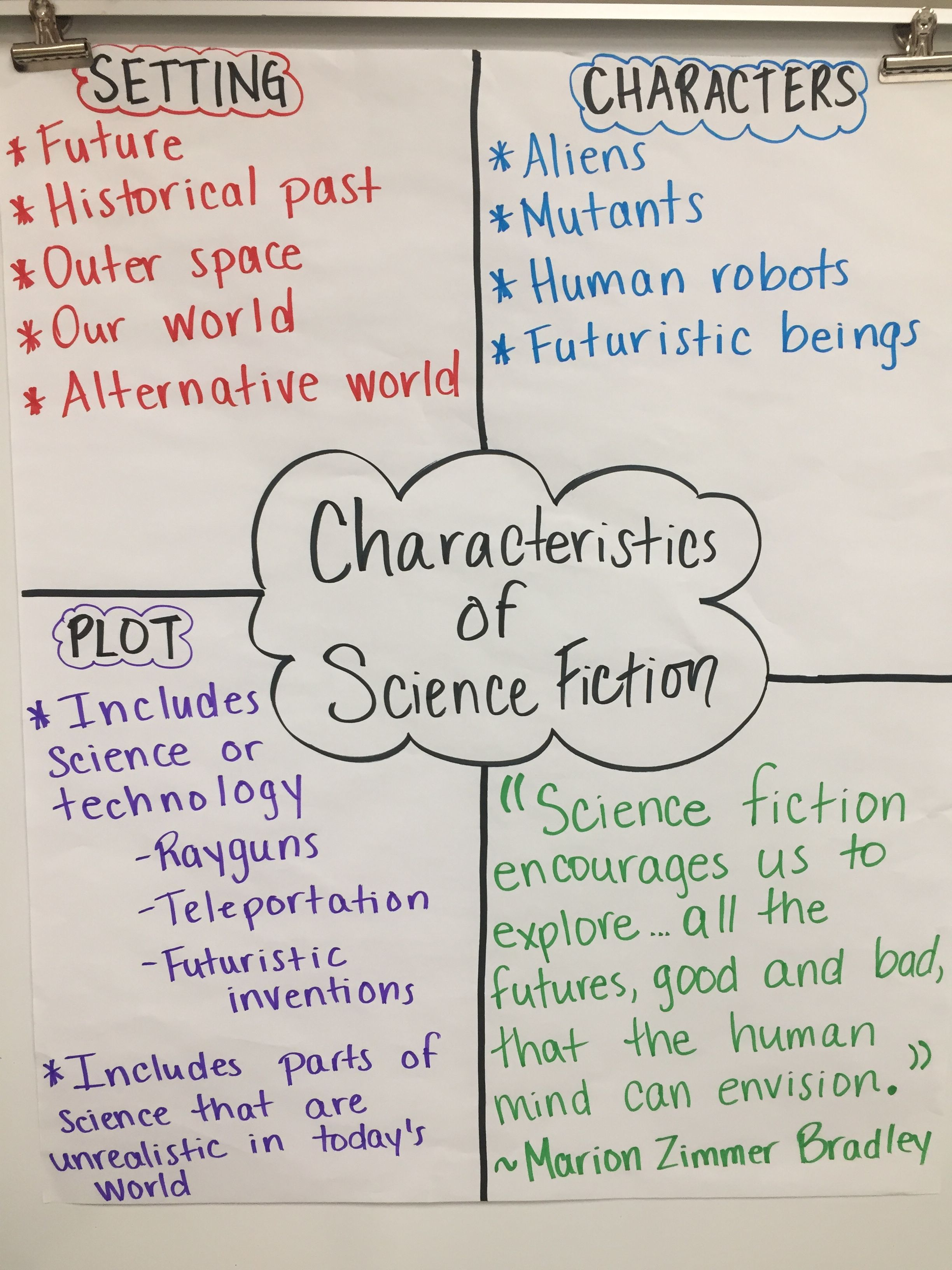Reading Workshop Anchor Chart Middle School Sci Fi