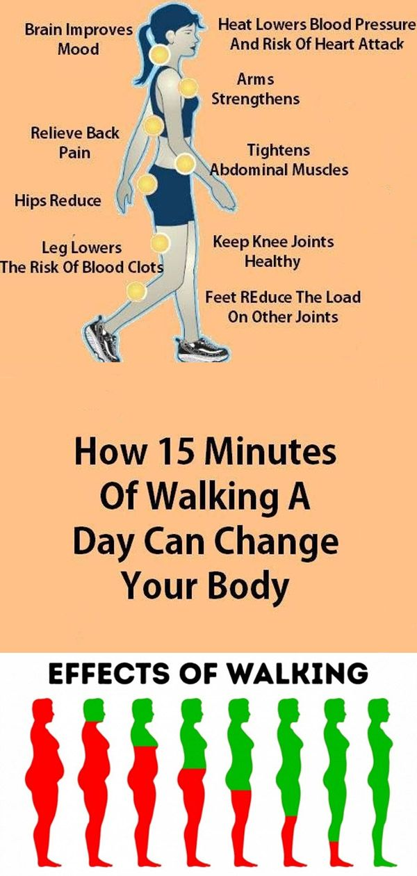 15 Minutes Of Walking On A Daily Basis Can Change Your Body Drastically Most people are well aware of the countless benefits from regular exercise and the amazing effects...