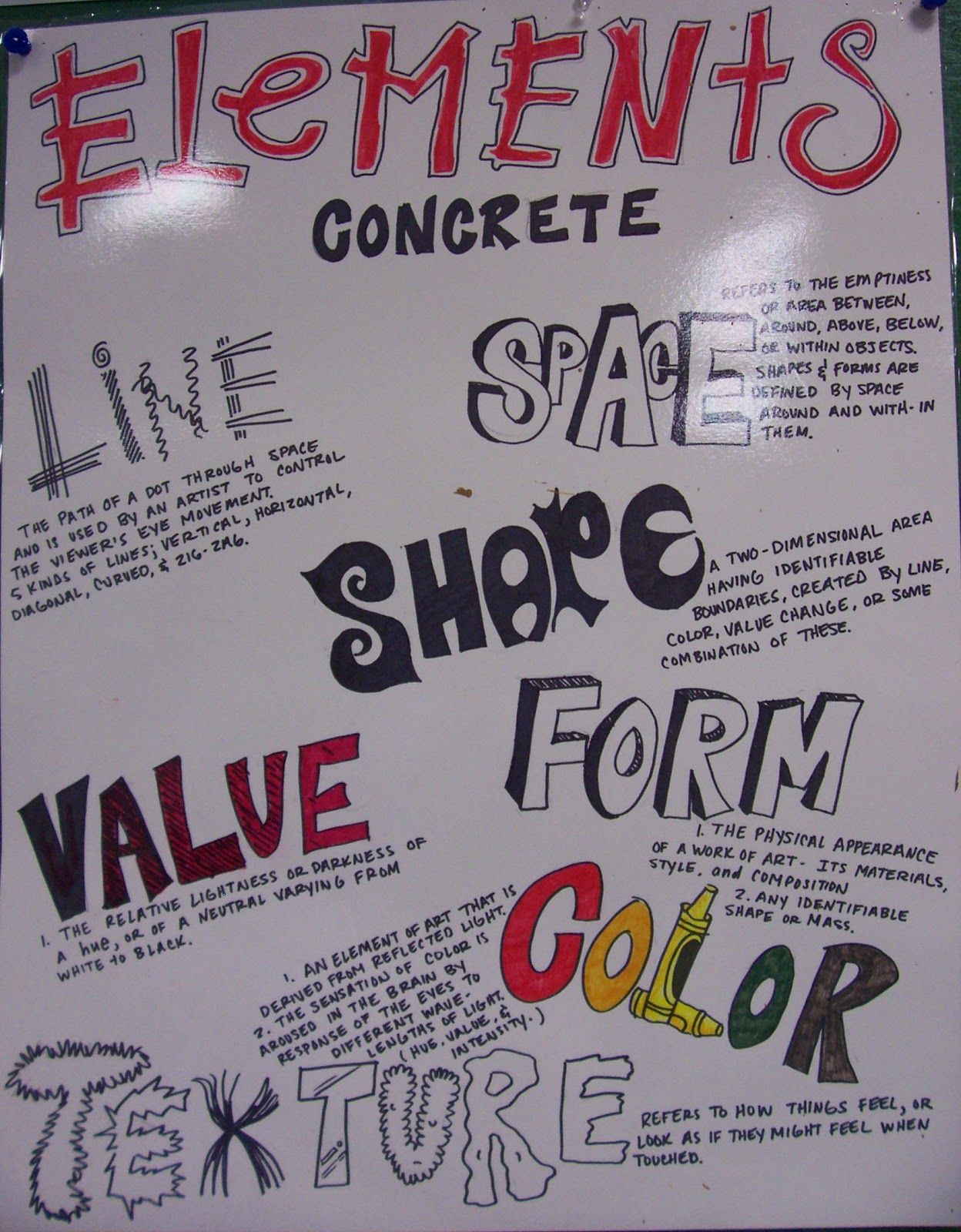 Elements of a poster design - There Is A Little Confusion For Me Between The Elements Of Design And The Principles Of