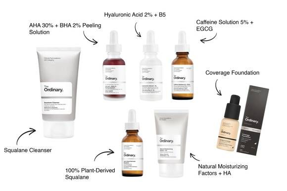 I Replaced My Entire Skincare Routine With The Ordinary Products – Here's What Happened