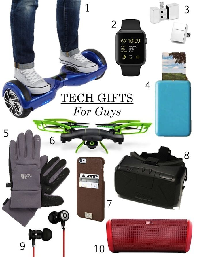 Tech Gifts For Guys Giftguide
