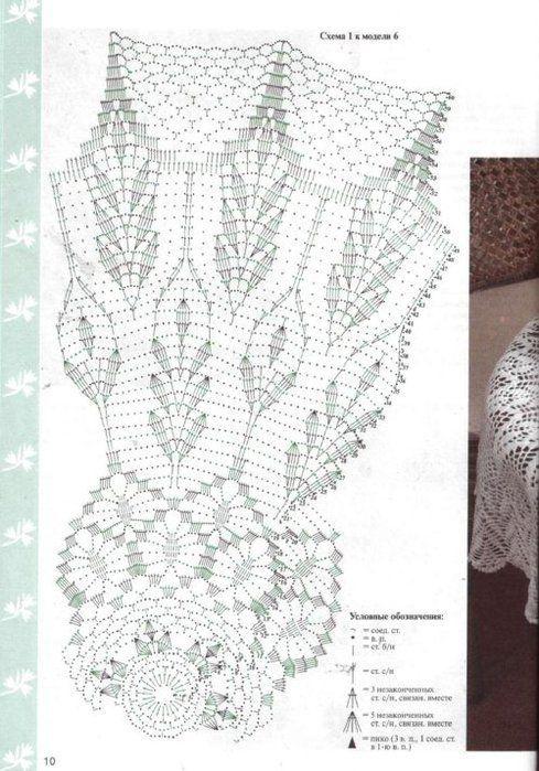 Resultado de imagen para patrones de manteles redondos a crochet ...