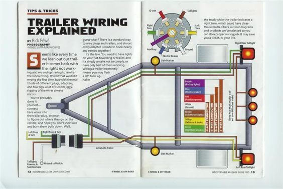 featherlite car trailer wiring diagram venn exercises with answers schematic great installation of horse electrical diagrams lookpdf com result rh pinterest 7 way brake