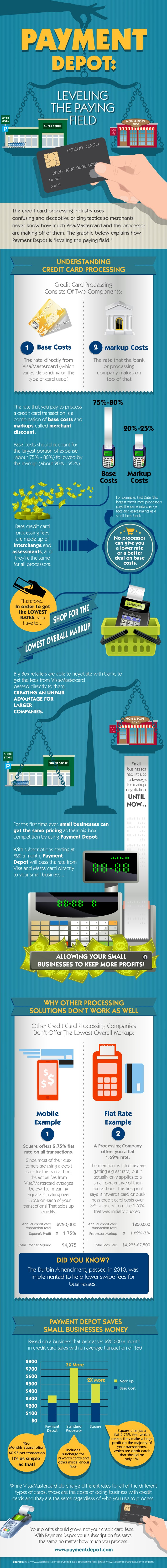 10 reason to use low cost credit card processing company 10 reason to use low cost credit card processing company infographic finance reheart Images