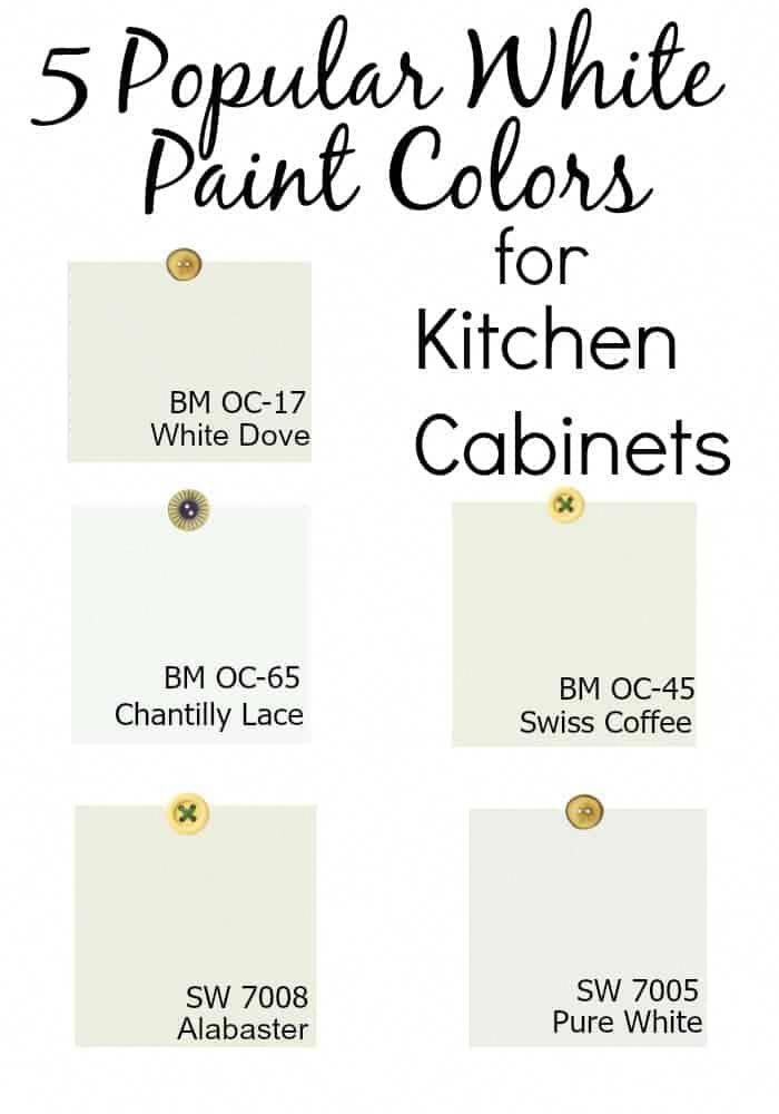 Choosing the Best White Paint Color for Your Kitchen Cabinets #purewhite