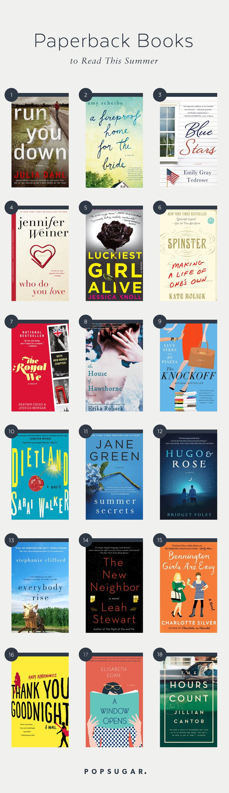 18 Paperback Books You Should Read Before Summer's Over! is part of Paperback books, Books you should read, Books, Reading, Books to read, Book humor - We get it  You don't always want a shiny, new hardcover  It's just too hard to lug around your beach bag filled with all of those heavy books  Or maybe you
