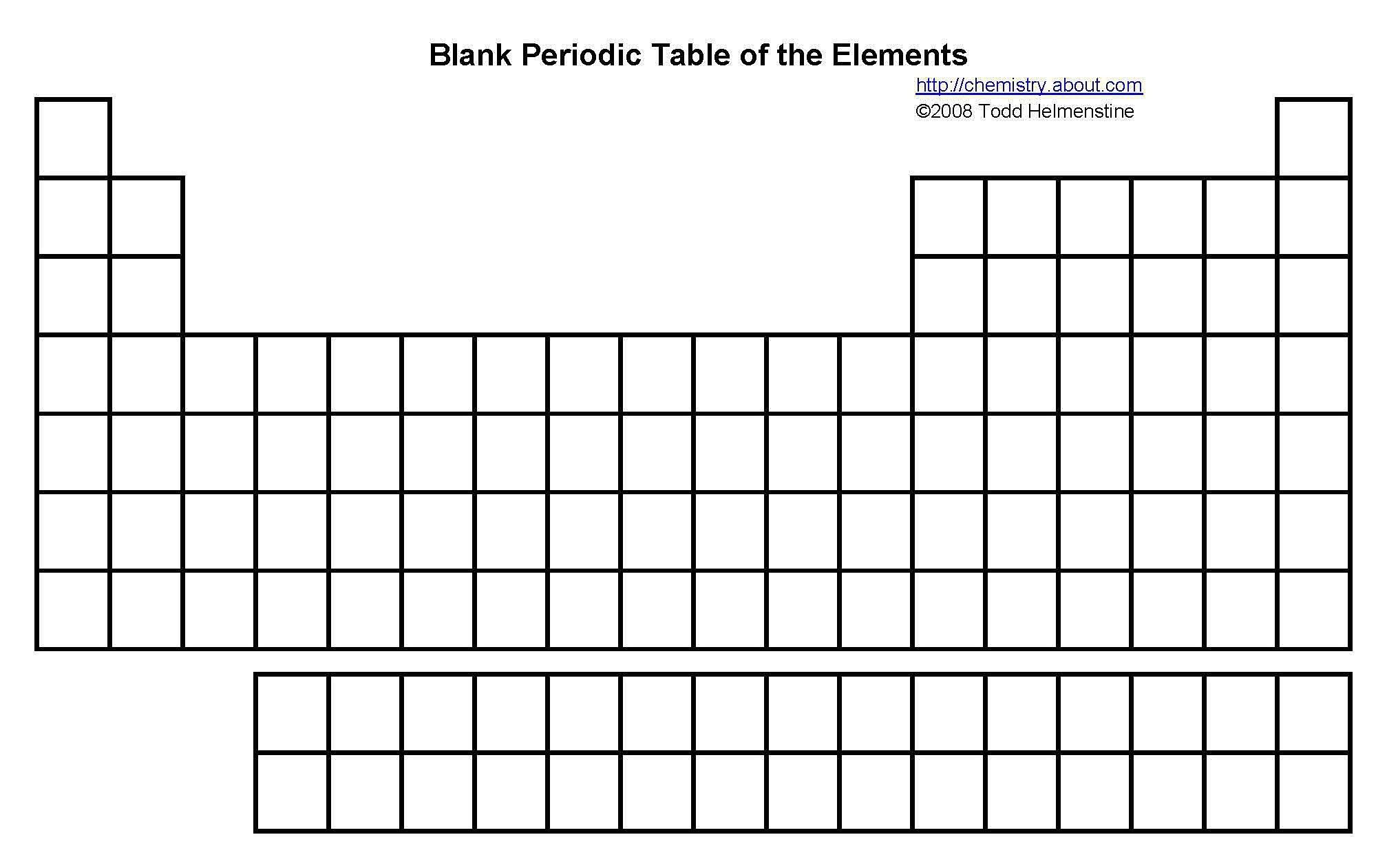 New Periodic Table Of Elements Fill In Quiz Tablepriodic