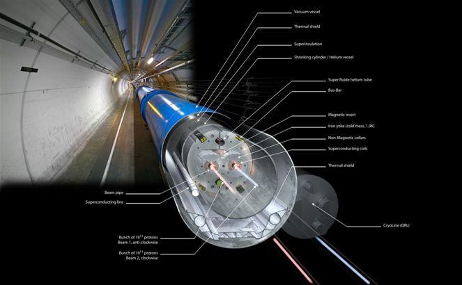 El LHC arranca de nuevo con casi el doble de energía que en la anterior temporada
