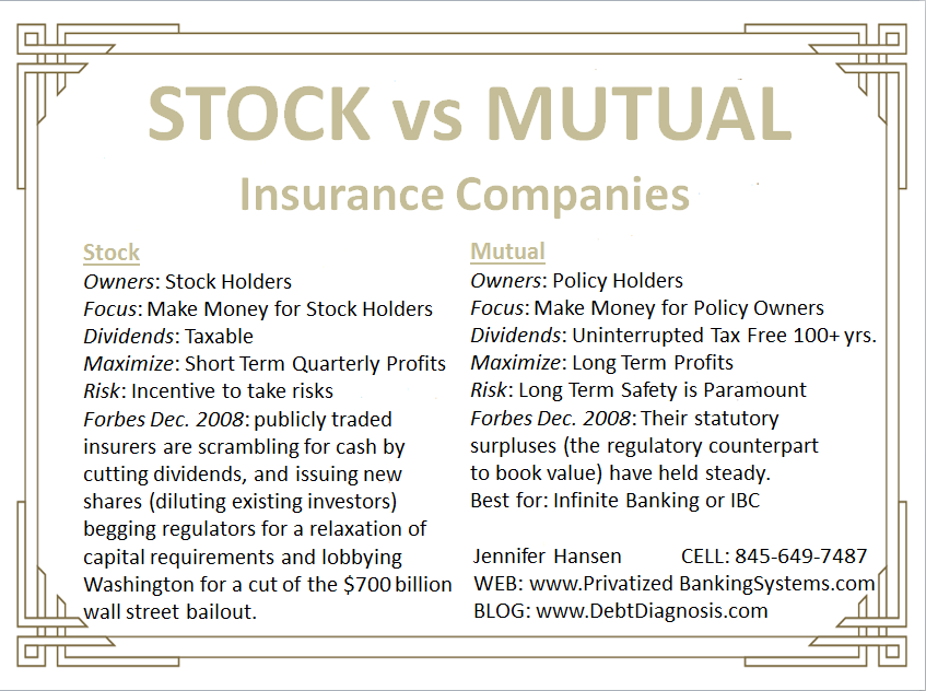 Difference Between A Stock And A Mutual Insurance Company Mutual