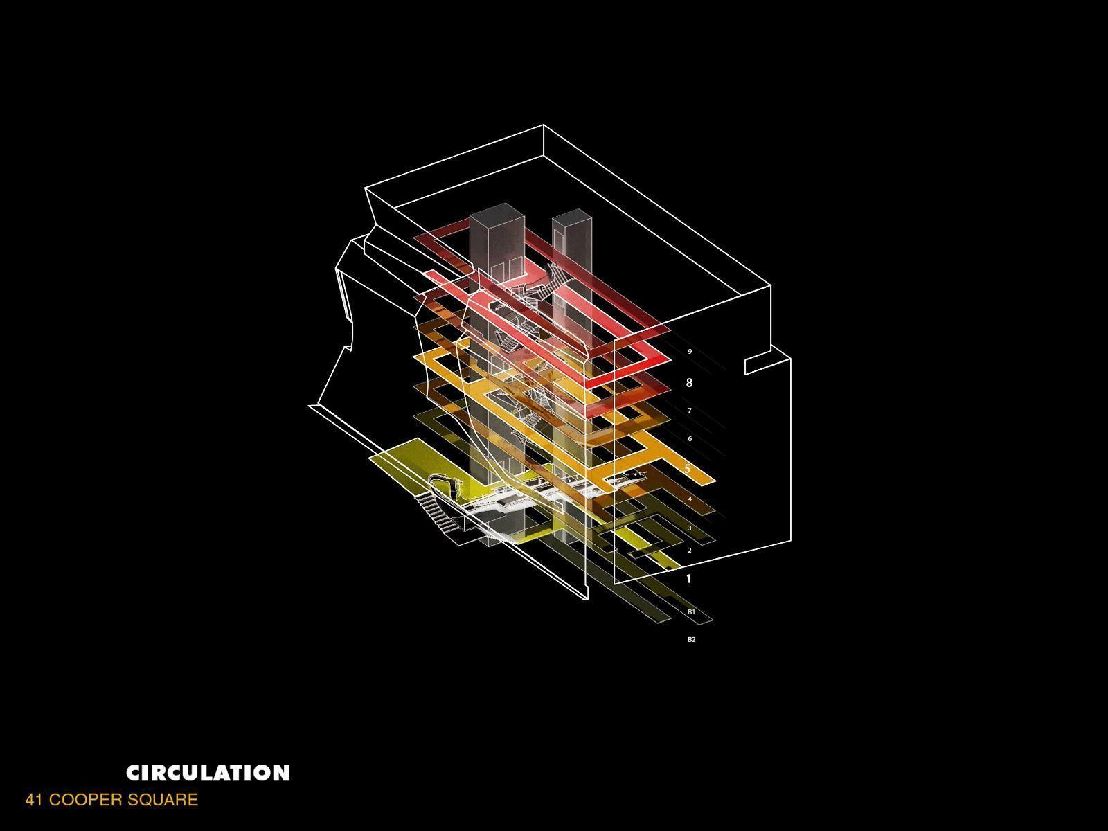 Circulation Diagram    41 Cooper Square    Morphosis