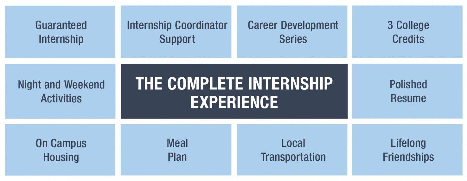 Discovery internships college internship internship