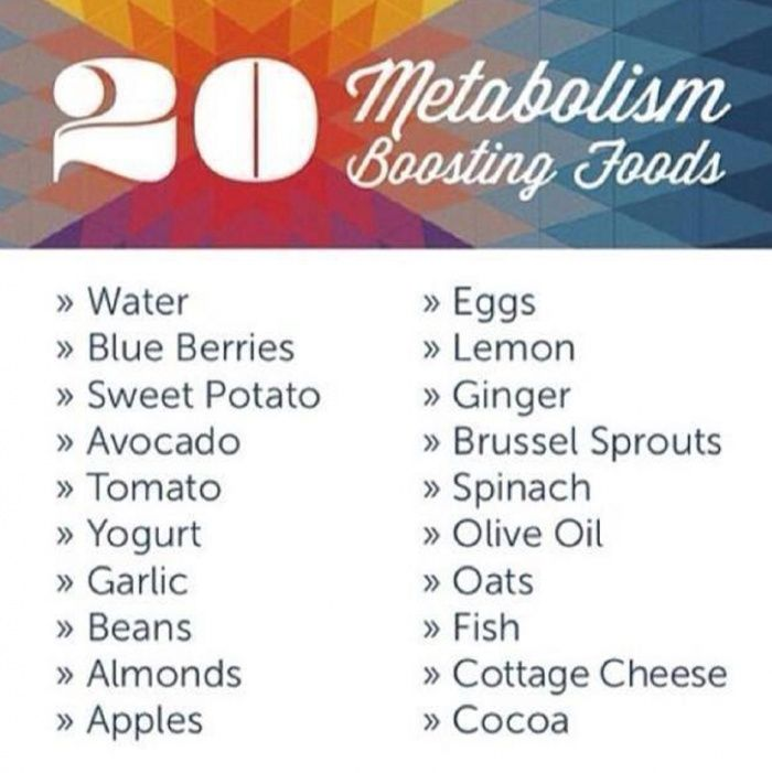 Tips And Tricks To Encourage Better Nutrition: Foods To Help Boost Your Metabolism.