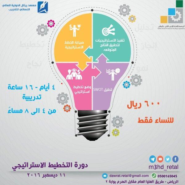 دورات تدريب تطوير مدربين السعودية الرياض طلبات تنميه مهارات اعلان إعلانات تعليم فنون دبي قيادة تغيير سياحه مغامره غرد Map Map Screenshot Art