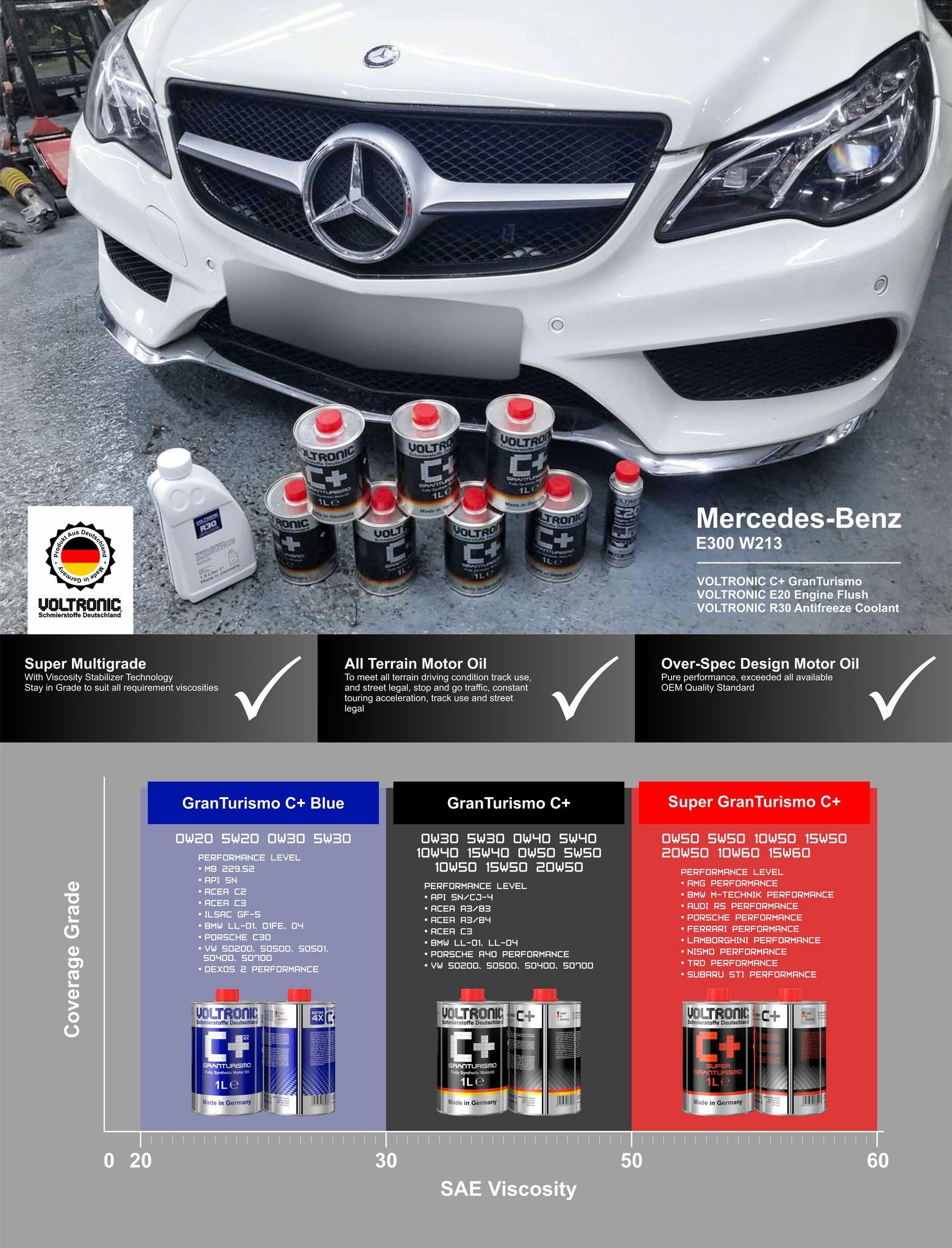 Voltronic C Granturismo Motor Oil Voltronic R30 Antifreeze Coolant Voltronic E20 Engine Flush Mercedes Benz Benz Mercedes