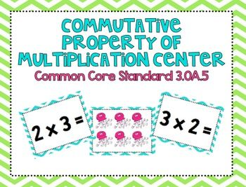 17 Best images about Properties Of Multiplication on Pinterest