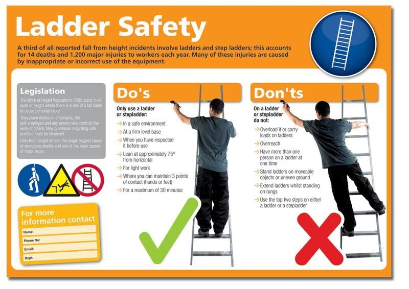 Pin By Big Boy Ind On Ladder Safety Safety Posters