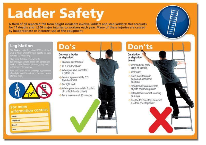 Pin By Big Boy Ind On Ladder Safety Pinterest Safety