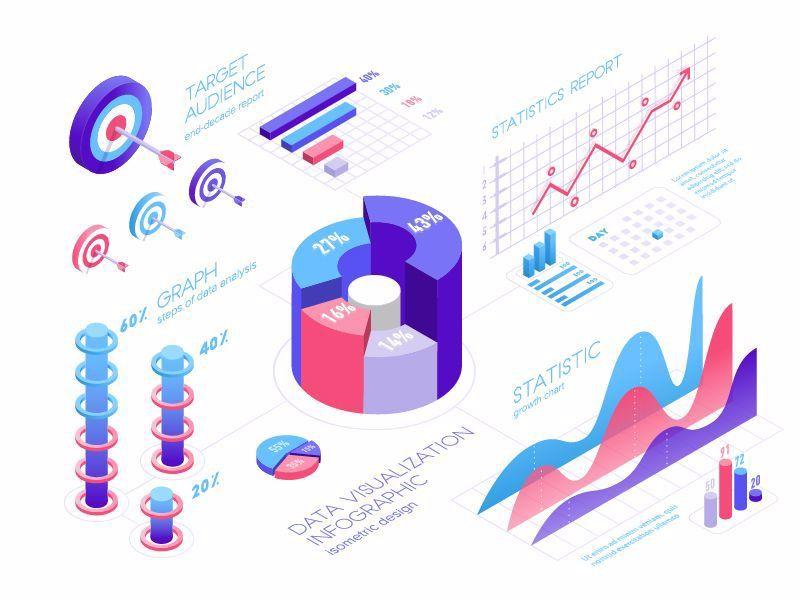 Data Visualization Infographic Isometric Design Growth Analisis