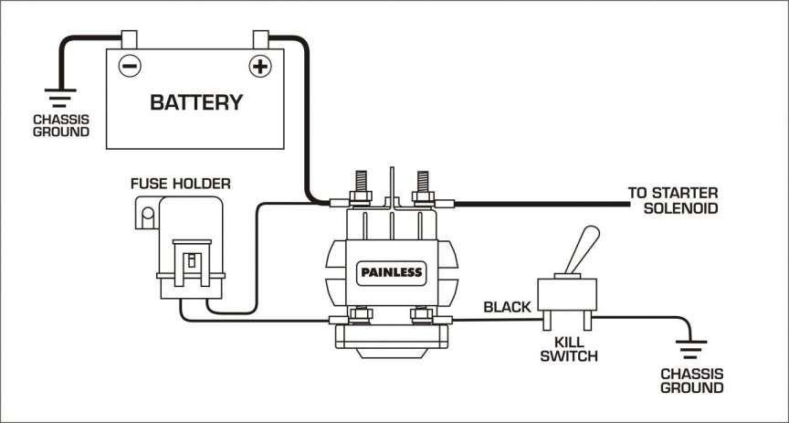 ignition switch panel wiring diagram  suzuki samurai fuse