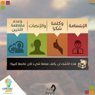 صور معبرة عن تطوير الذات Self Development Development Cool Words