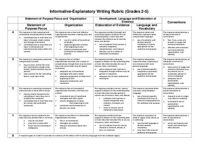 Essay writing helper printable book summary