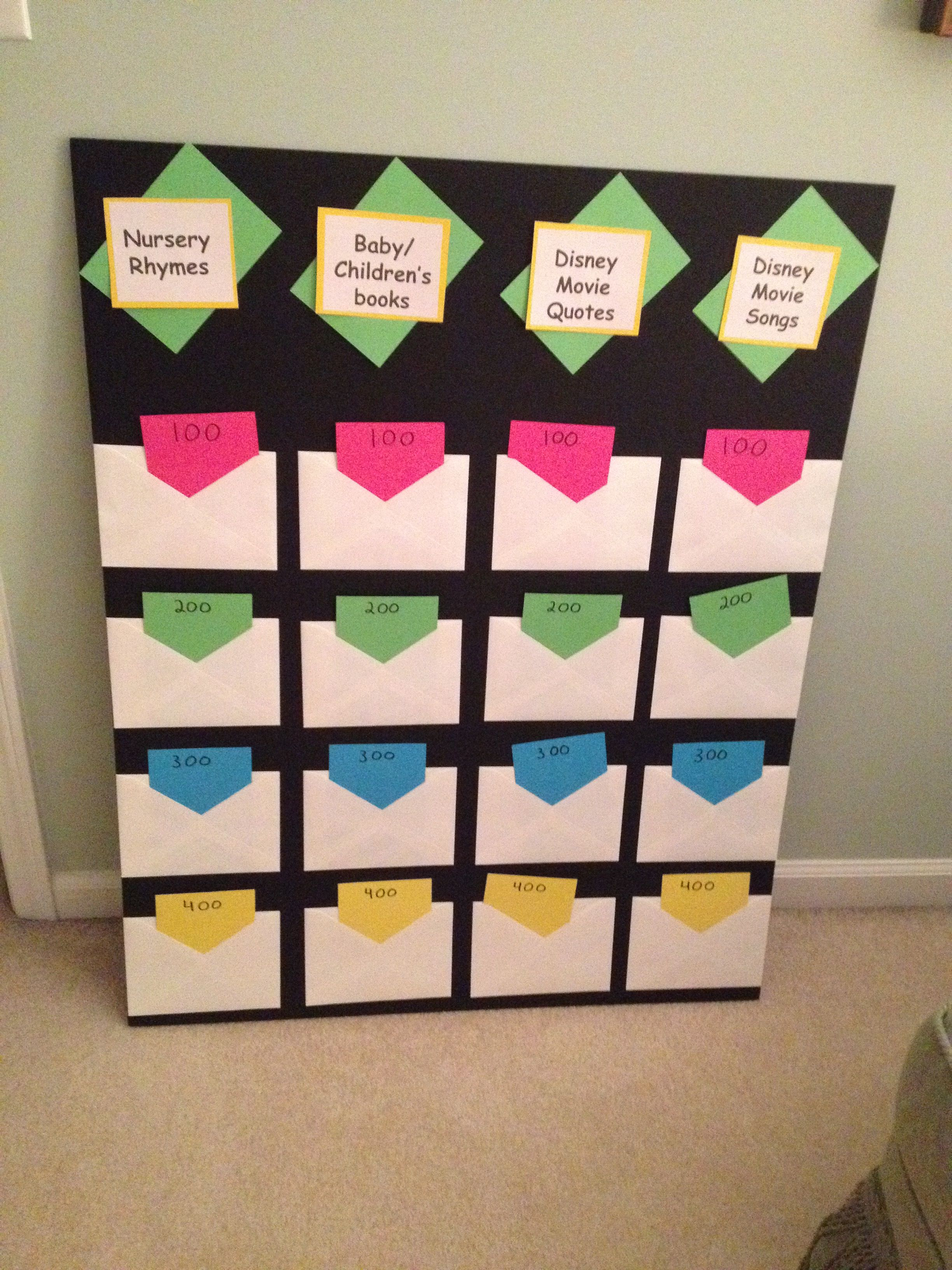 Baby Shower Jeopardy Board  KateS Crafts    Board