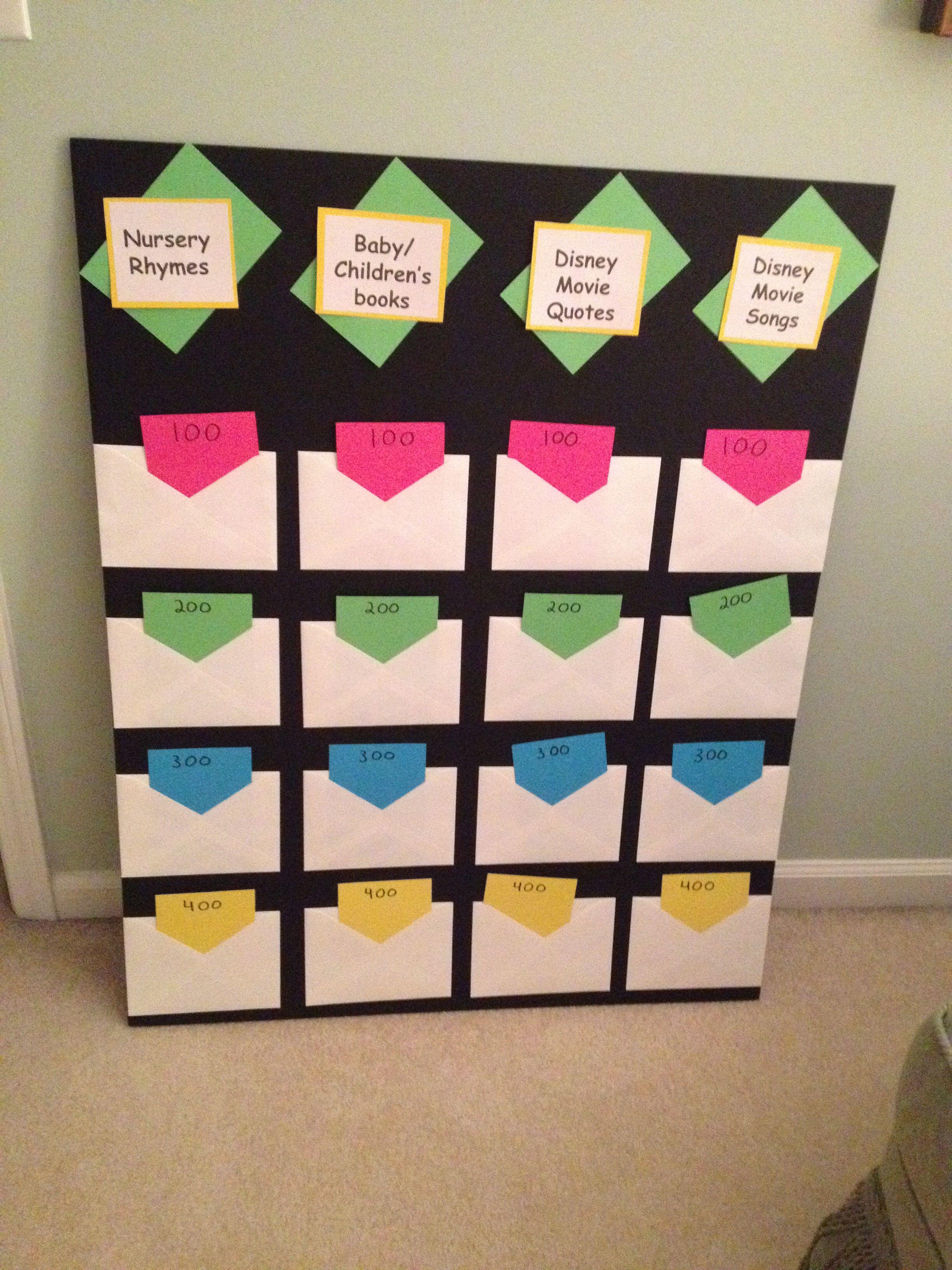 Baby Shower Jeopardy Board Kate s Crafts Pinterest