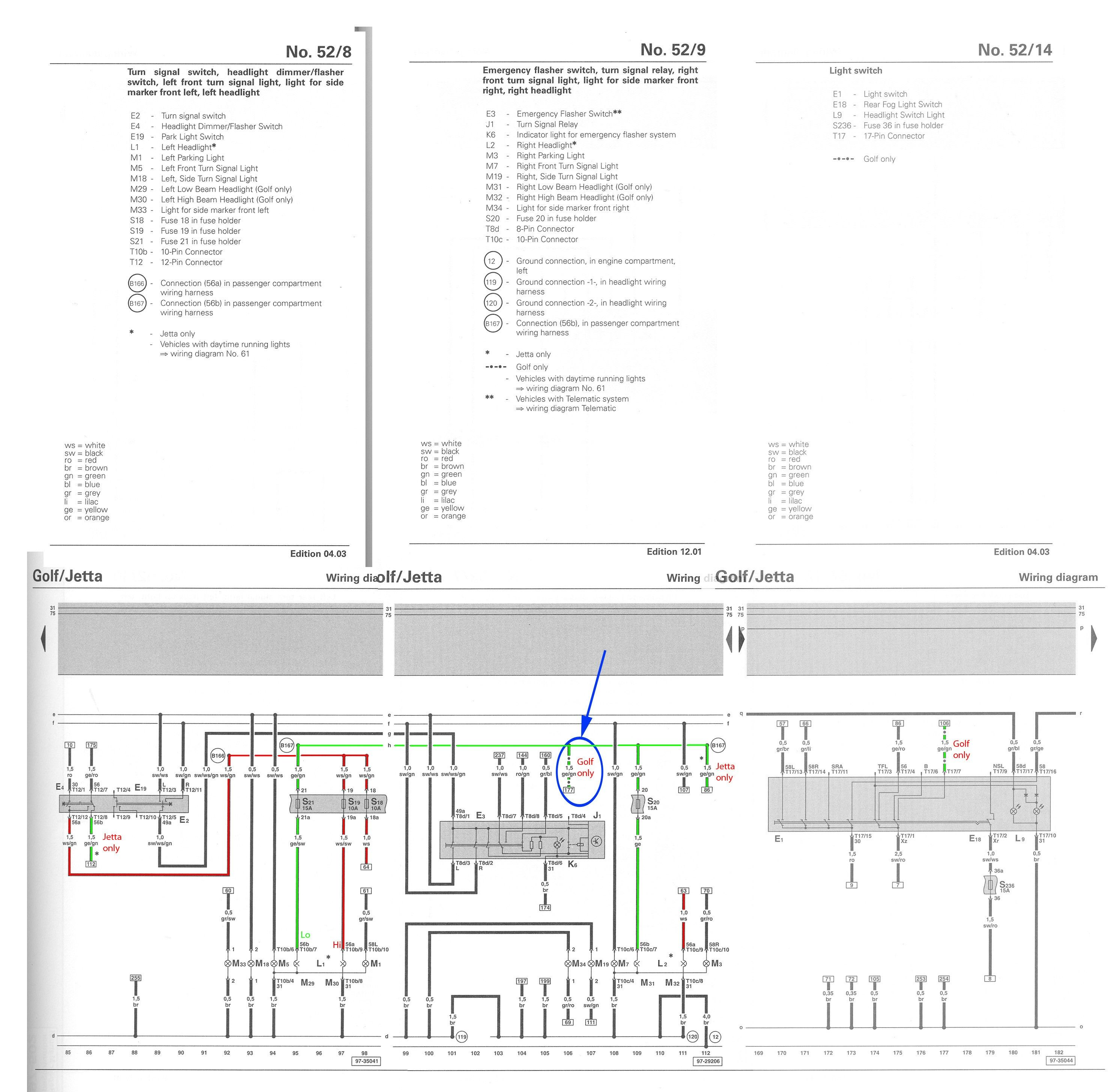 Pin By Ryanben On Diagram Template In