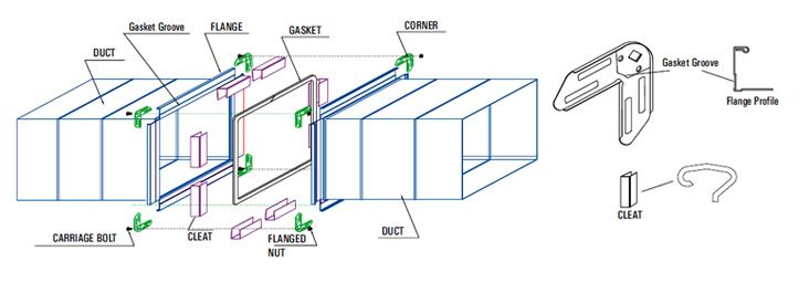 Duct Joining System Ducting Pinterest