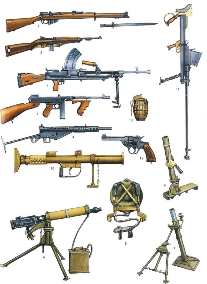 D Chindit Weapons Amantes Y Locos Por Las Armas Armas De Fuego