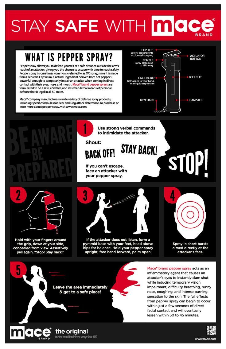Safety tips MACEmoms Pepper spray, Safety tips