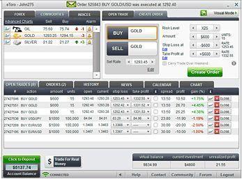 Etoro online forex trading platform