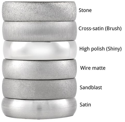 Different Finishes Definitions - unfortunately there doesn't seem to be an originating website for this photo.