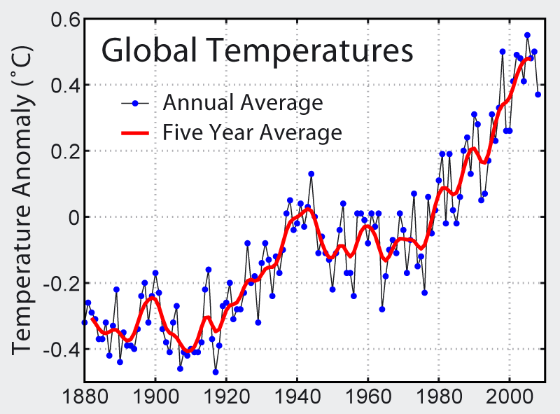 Global temperatures climate change pinterest climate change