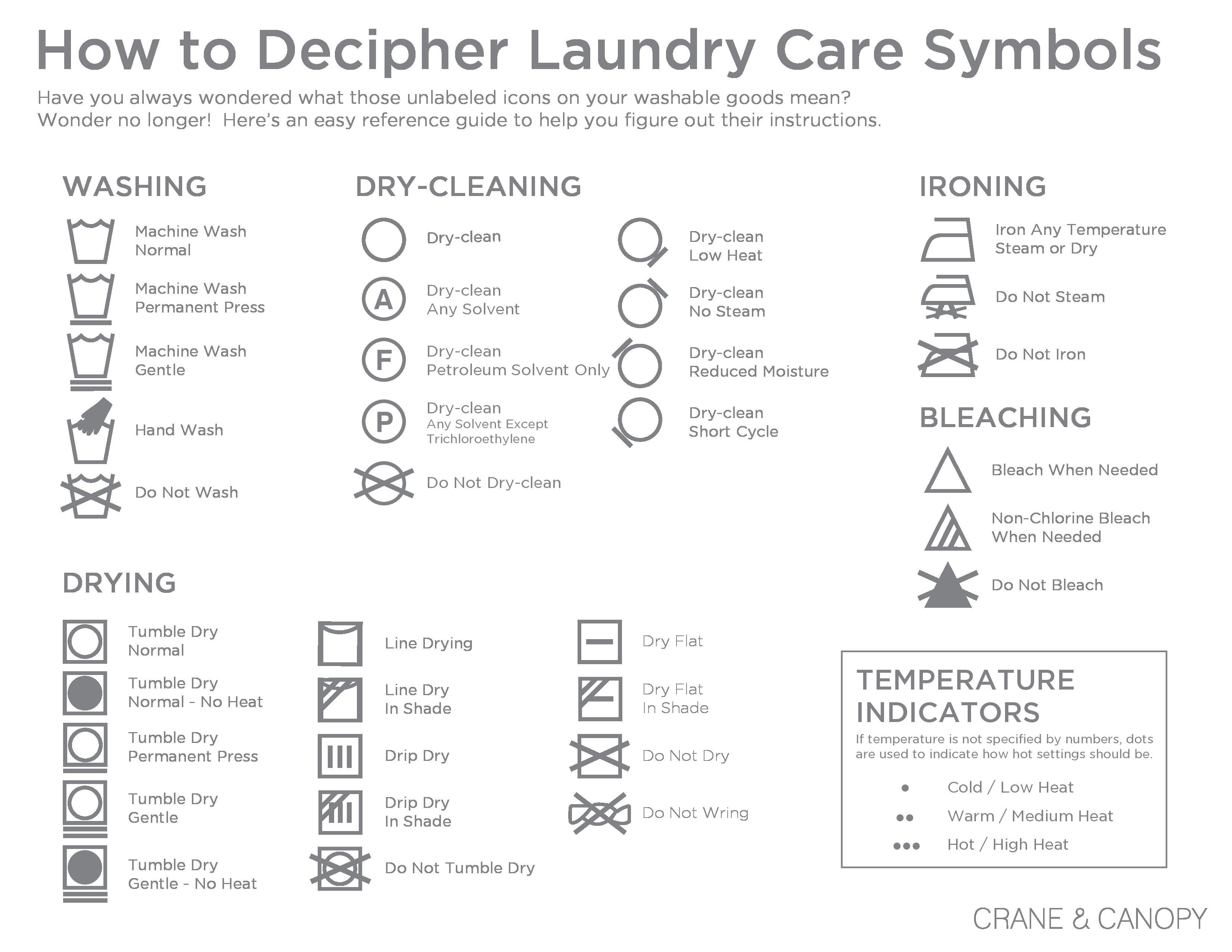An Easy To Read Image That Explains All Of The Fabric Care Symbols