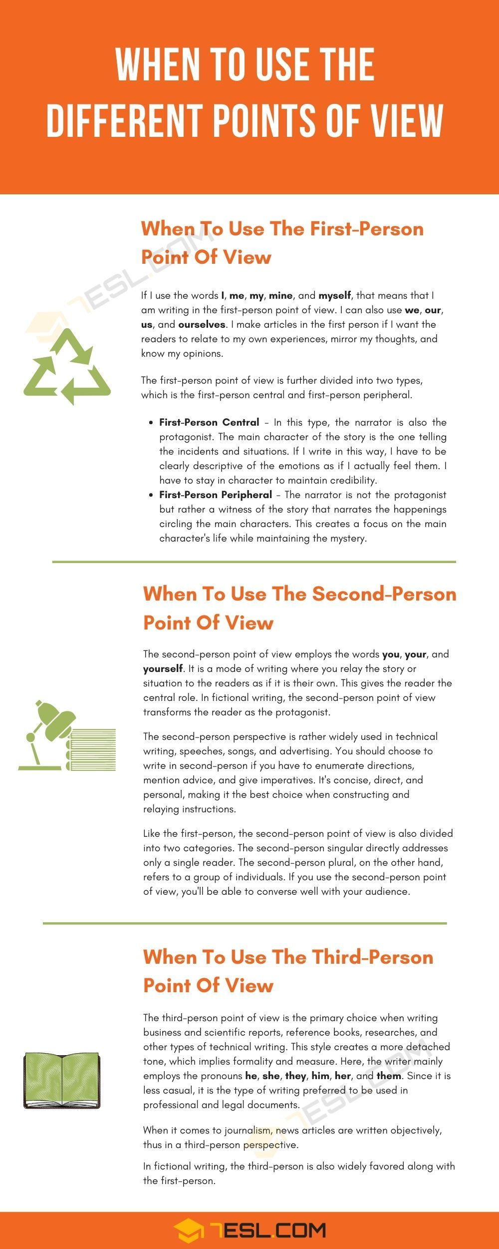First, Second, and Third Person: When To Use The Different Points