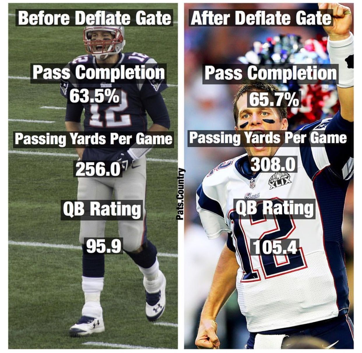 Thats Why You Dont Fucking Get Tom Brady Mad Haters Boston