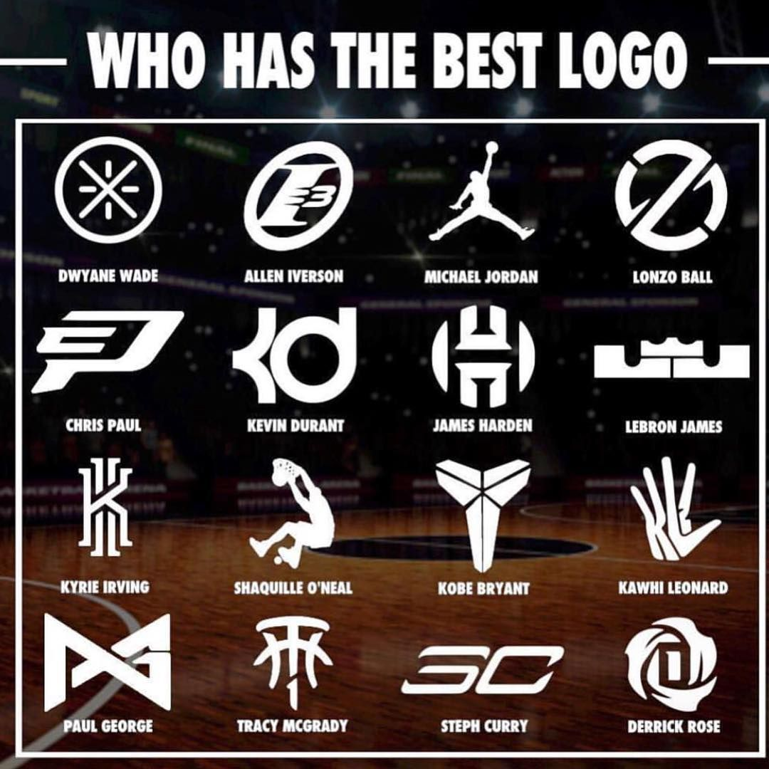 Pin By Robwg On Logos In 2020 Nba Players Lebron James Dwyane Wade King Lebron James