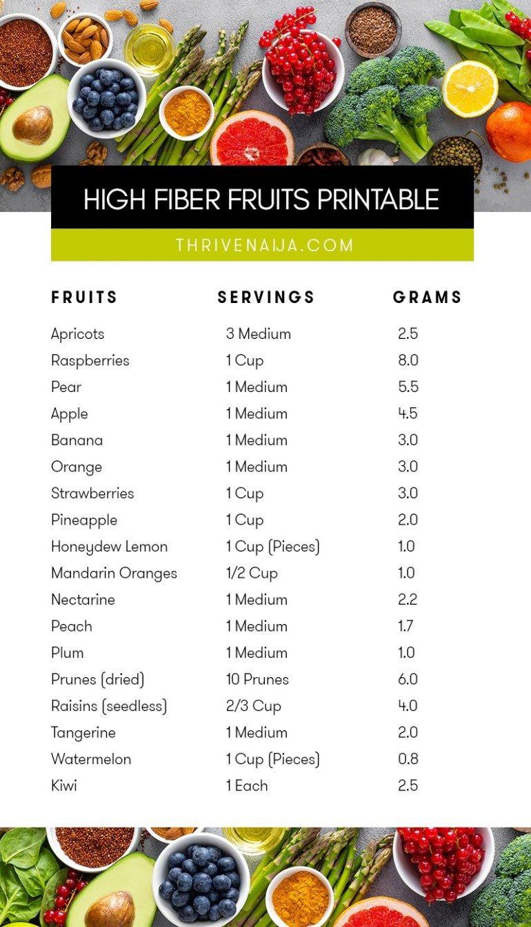 3 printable list of high fiber foods free download