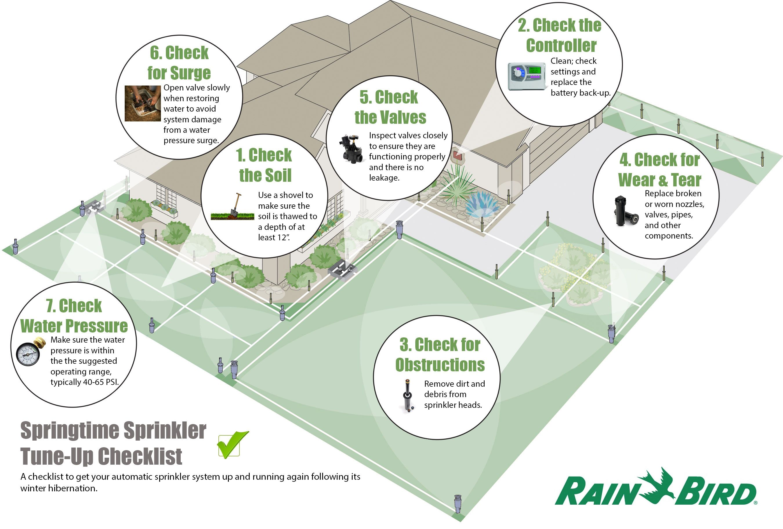 Landscape Maintenance Infographic Google Search Bmp Pinterest Landscape Maintenance