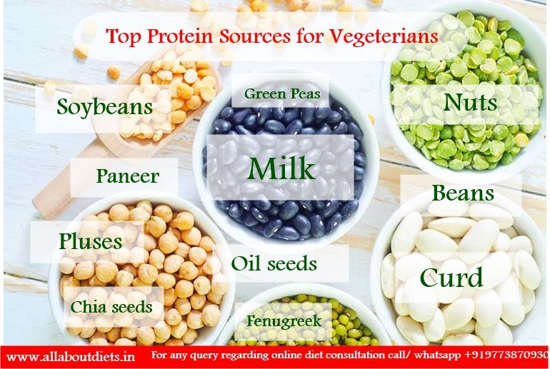 protein rich vegetarian foods | Food