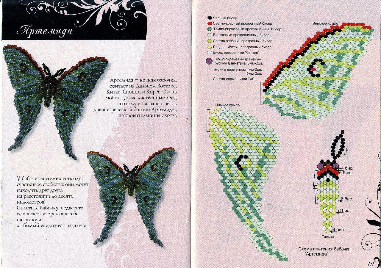 тампон, кровь, схема из бисера бабочка когда вспоминаю эпизод