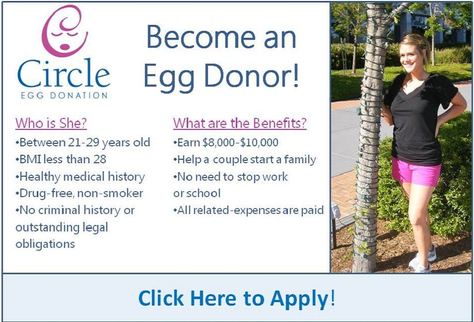 Egg Donation Requirements