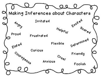Comprehension Graphic Organizers (With images