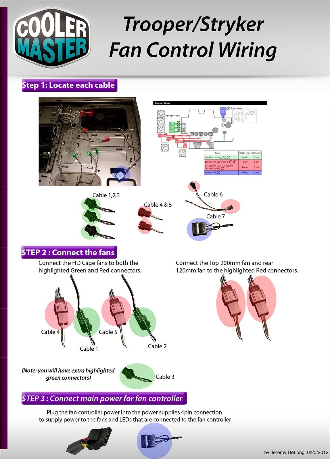 Storm Trooper / Stryker Fan Control Wiring Everything
