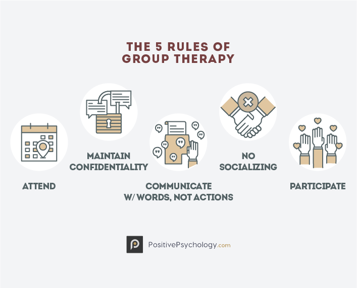 Your Ultimate Guide on Group Therapy (+Activities & Topic