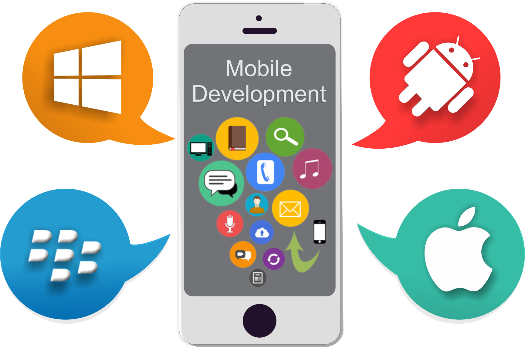 How Outsourcing Your Mobile App Development Requirements Can Help You Gain Competitive Edge?