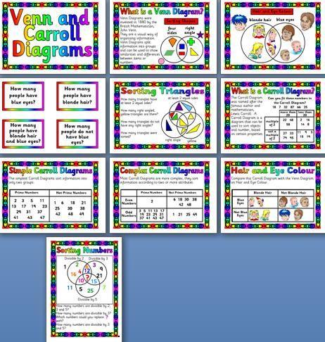 Free Printable Venn And Caroll Diagrams Poster Set For Classroom