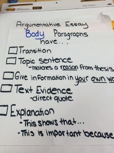 body paragraphs argumentative essay my anchor charts  body paragraphs argumentative essay
